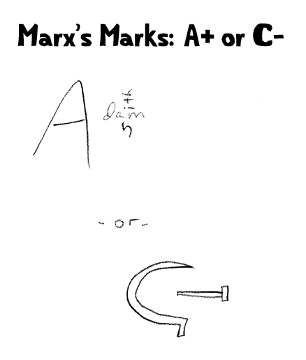 Illustration from High Political Heresy #1 - Spring 2009 Essays - Chapter 2 - Marx's Marks : A+ or C-